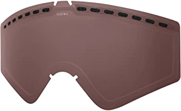 electric goggles replacement lenses