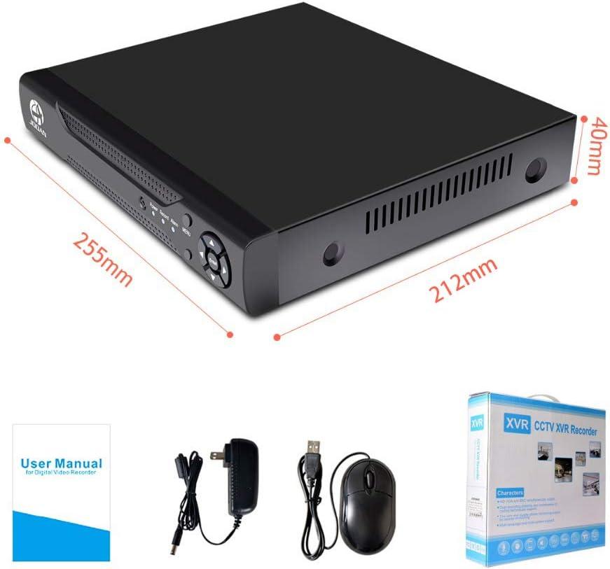 ghdonat.com Surveillance Video Equipment Security & Surveillance ...