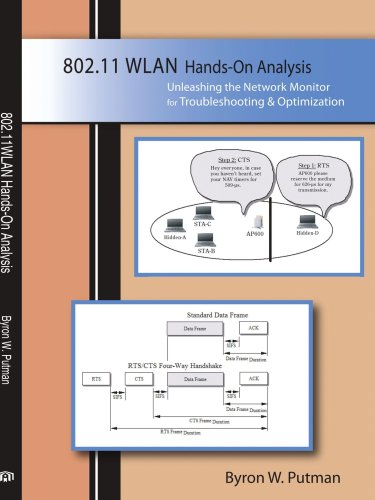 802.11WLAN Hands-On Analysis: Unleashing the Network Monitor for Troubleshooting & Optimization: Unleashing the Network Monitor for Troubleshooting and Optimization