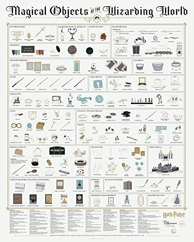 Pop Chart: Poster Prints (16x20) - Harry Potter Infographic - Printed on Archival Stock - Features Fun Facts About Your Favorite Things