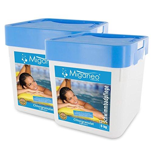 Miganeo® 10 kg Chlorgranulat schnelllöslich 56% Aktivchlor, organisch für Schock Chlorung,Pool (2 x 5 kg)