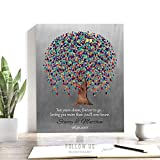 10 Year Anniversary, Tin Anniversary, Gift of Tin, Personalized Gift For Couple, Gift For Wife, 10th Anniversary, Custom Art Print on Paper, Canvas or Metal 1512