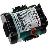 Powery Batería Estándar para Robot Cortacésped Husqvarna Automower 105