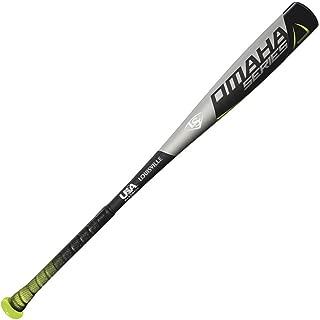 Louisville Slugger Omaha 518(-10) 2018 USA 2 5/8 Barrel Bat (WTLUBO518B10) (31 inch/21 oz)