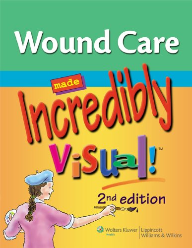 Wound Care Made Incredibly Visual! (Incredibly Easy)