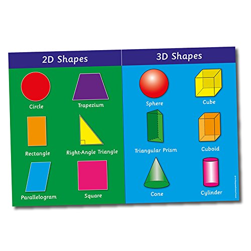 Shapes 3D 2D Maths Childrens Pupils School Classroom Display Wall Poster A2 Primary Teaching Services