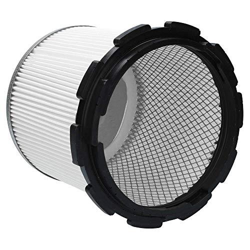 Wessper Patronen Filter für Kress NTS 1100 EA (Fur trockenen und nassen Einsatz)