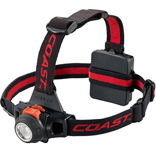 kraftmax Coast HL27 - Fokussierbare LED Kopflampe/Hochleistungs Stirnlampe
