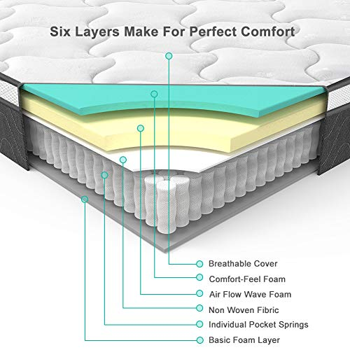 Inofia 8 inch Hybrid Comfort Eurotop Innerspring Mattress- Plush Yet Supportive-Pressure Relief (Twin)