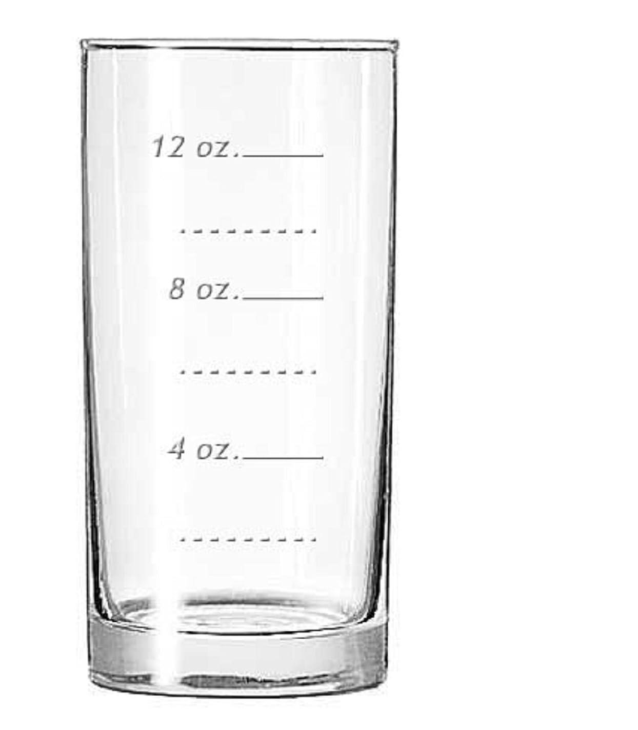 工業化する怠惰引くThe Measuring Glass