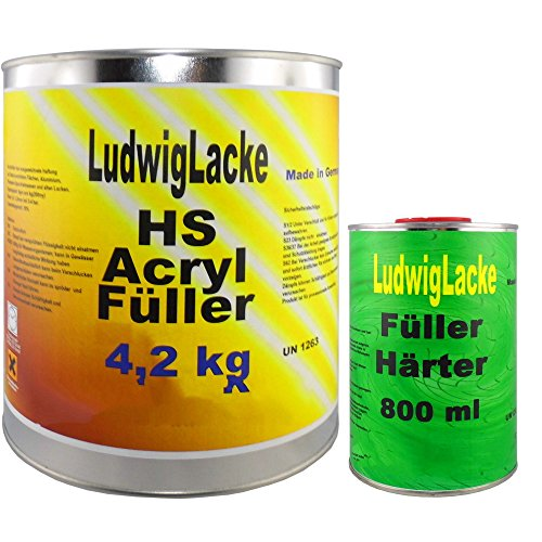 Ludwiglacke 5 kg Set Acrylfüller GRAU Rostschutz