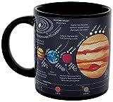 Heat Changing Planet Mug - Add...