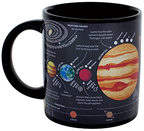 Heat Changing Planet Mug - Add Coffee or Tea and the Solar System Appears -...