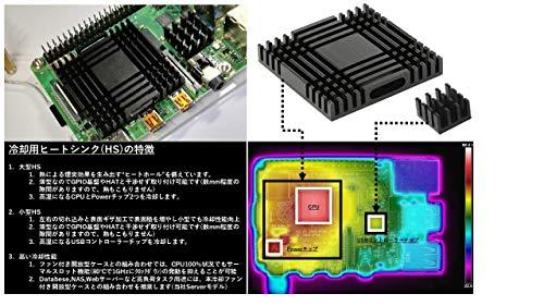 Raspberry Pi 4 Model B (4GB) High Quality Kit