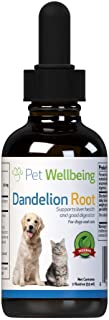 Pet Wellbeing - Dandelion Root for Cats - All Natural Cat Liver, Digestive, and Cardiovascular Support - 2oz (59ml)