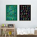 Skiuhs Lienzo de caligrafía árabe para pared con diseño de apuesta islámica, póster de arte para guardería, cuadros nórdicos para decoración de habitación de bebé, niños, 60 x 90 cm enmarcado