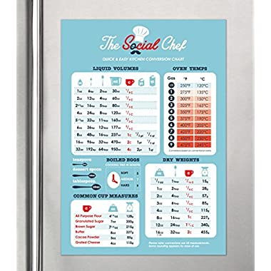 Magnetic Kitchen Conversion Chart by The Social Chef