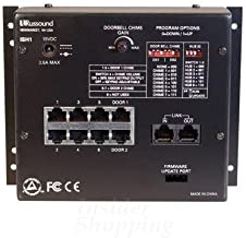 RUSSOUND 2300-526459 ComPoint System Hub (ISH1)
