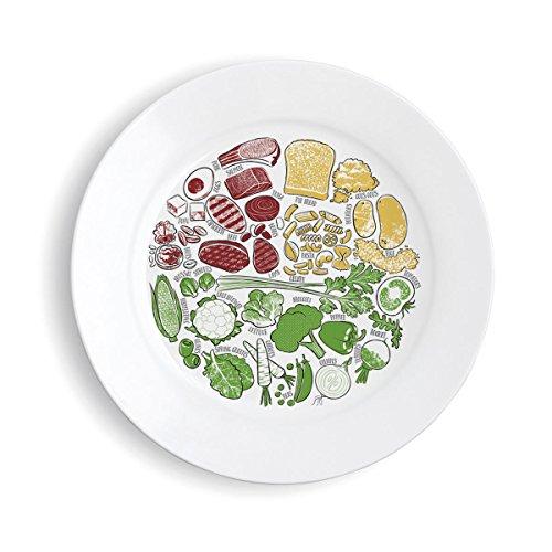 Plato de porción saludable (imagen de melamina)