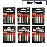 24x AA Mignon CAMELION Plus Alkaline Batterien LR6, Alkalibatterien, für PC Maus, Spielzeug und Fernbedienungen, leistungsstark, stabile Spannung, (6 x 4er Blister)