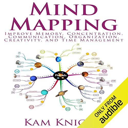 Mind Mapping Titelbild