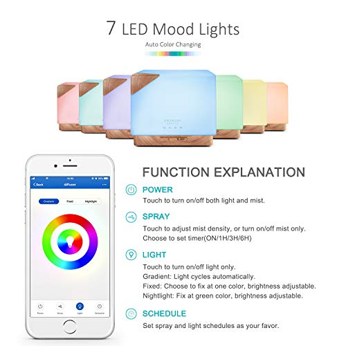ASAKUKI-700L-Wi-Fi-Smart-Essential-Oil-Diffuser-with-7-LED-Color-Lights-Changing-and-Waterless-Auto-Shut-offBPA-Free