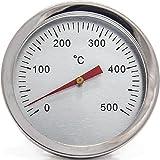 CATOCCIMACCHINE TERMOMETRO Inox da Pannello 500 °C per Forno Fissaggio A Vite