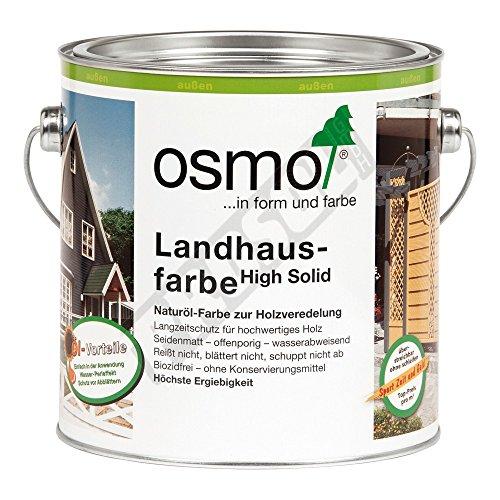 Osmo Set - 2 x 2,5 l Landhausfarbe Nordisch Rot 2308 + Roll- und Streichset GRATIS