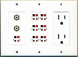 RiteAV - (3 Gang 15A Power Outlet 2 RCA White 7 Speaker Jack White