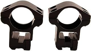 BSA 1 Rings, High, 11mm Dovetail, See-Thru