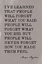 Keep Calm Collection I've Learned That People Will Forget (Maya Angelou Quote), Motivational Poster