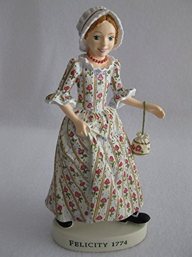 Top 10 best selling list for collectible figurines hallmark