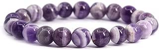 Best stretch stone bracelets Reviews