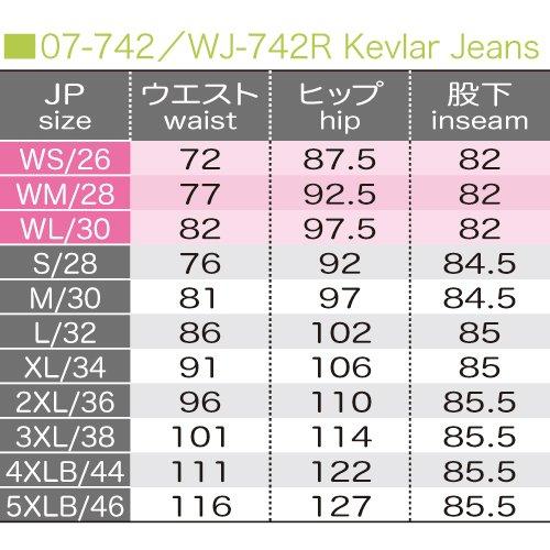 KOMINE『KVジーンズ(WJ-742R)』