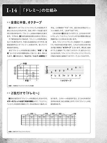 リットーミュージック『メロディ→伴奏→ソロの3ステップ方式でソロ・ギターを誰でも弾けるようになる本』