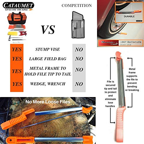 Cataumet Chainsaw Sharpener File Kit Includes 3 Round Files Sizes 5/32