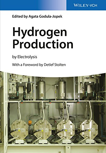Hydrogen Production: by Electrolysis
