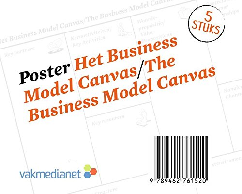 Poster Businessmodel Canvas/Poster The Business Model Canvas: Koker met 5 posters op...
