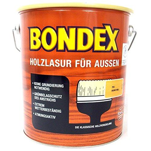 Bondex 365213  Holzlasur für Aussen, Dunkelgrau, 750 ml