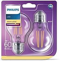 Philips Ampüllerde %40'a Varan İndirimler