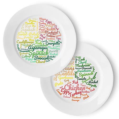 Placa de alimentación saludable y placa baja en carbohidratos (2 platos) |...