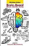 Brain-Board - ABC-Listen - KaWa - Mind-Map: ABC-Listen - KaWa - Mind-Map: Inklusive Erörterungen