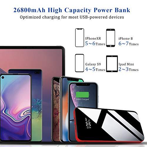 Todamay Powerbank 26800mAh Externes Ladegerät Mit LCD Digital Display Ultra Kompakter Batterie Pack 3 Eingängen 2 Ausgängen USB Externer Akku für Handy, Tablet und Mehr USB-Gerät