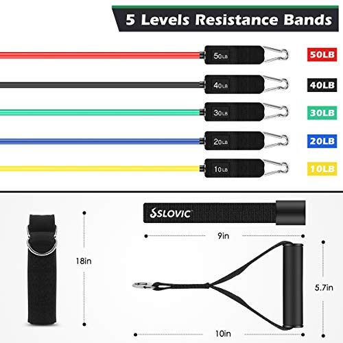 SLOVIC Resistance Tube Band for 30 Plus Exercise