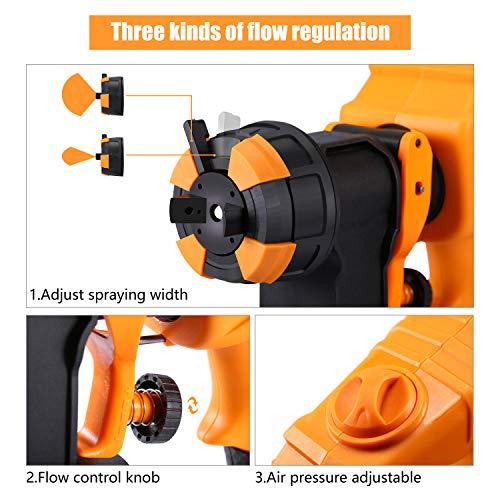 Lackierpistole, Beautlife Farbsprühsystem 600W Einstellbare Leistung 1200ml/min Wasserdurchfluss 1000ml Behälter Elektrische Farbspritzpistole