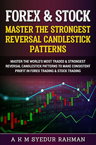 Forex trading with candlestick and pattern the forex books investment analysis rental property