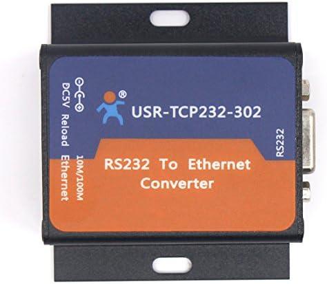 USR Ethernet Server Module USR-TCP232-30