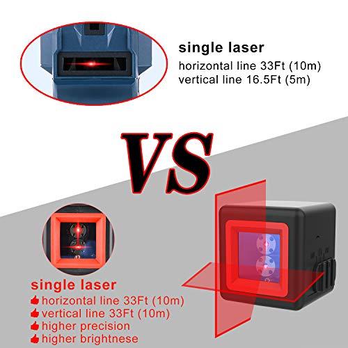 Niveau Laser Croix, RockSeed 2 Points Laser Horizontal et Verticale à 110° Auto-nivellement 1m incassable IP54 Anti-éclaboussures Distance de Travail 20m pour Décoration d'intérieur avec Sacoche