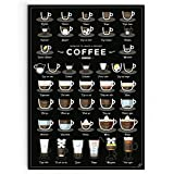 Follygraph Kaffee Poster - 38 Ways To Make a Perfect Coffee