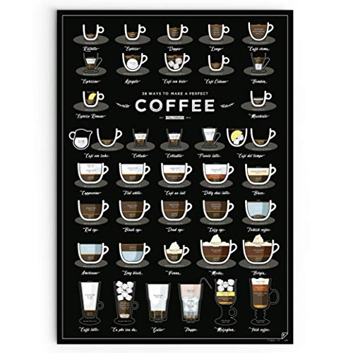 Follygraph Kaffee Poster - 38 Ways To Make a Perfect Coffee - Bild, Print, Kunstdruck, DIN A2